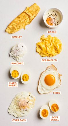 The 8 Essential Methods for Cooking Eggs (All in One Place) Use this as your che. - The 8 Essential Methods for Cooking Eggs (All in One Place) Use this as your cheat sheet for every - Slow Cooking, Healthy Cooking, Healthy Snacks, Cooking Eggs, Cooking Recipes, Healthy Recipes, Cooking Steak, Easy Egg Recipes, Cooking Light