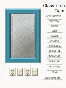My Froggy Stuff || Classroom door printable