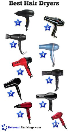 The top 10 best hair dryers as rated by RelevantRankings.com.   Last updated 1/12/2016.