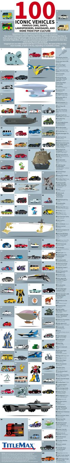 100 Iconic Vehicles From Pop-Culture #Infographic #infografía