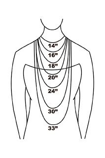 General reference. necklace lengths & necklines. Know your own collar!