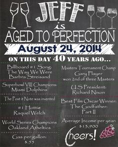 Custom Adult Birthday Chalkboard - Aged to Perfection - 40th Birthday - 50th - 60th - 70th - 80th- 90th - Wine - Whiskey - Cheese - Vineyard by MJNDoodles on Etsy