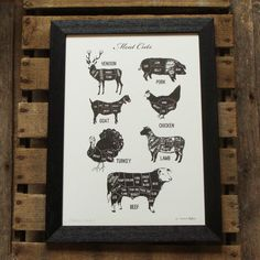 Framed Cuts of Meat print £38.00 by A Farmer's Daughter on Folksy.com