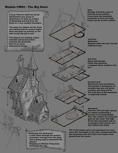 Adventure 4 - The Big Heist by on DeviantArt Dungeons E Dragons, Dungeons And Dragons Homebrew, Fantasy Map, Medieval Fantasy, Dungeon Master Screen, Pathfinder Maps, Isometric Map, Village Map, Dungeon Master's Guide