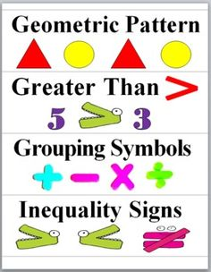 Patterns and Algebraic Thinking Vocabulary Words and Terms