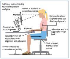how to improve posture while sitting pinterest desks desk