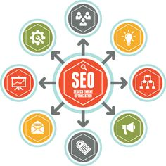 SEO Company in bangalore - Treehack is your perfect choice if you are looking for SEO services. Top SEO Company for your website. Contact us now Seo Services Company, Best Seo Services, Best Seo Company, Mundo Marketing, Internet Marketing, Online Marketing, Media Marketing, Seo Online, Marketing Logo