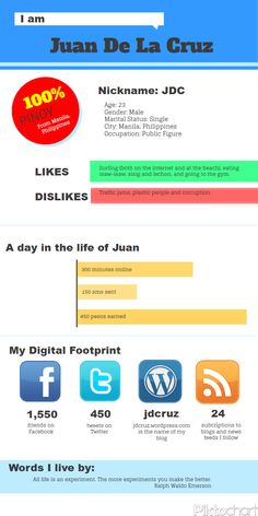 Piktochart.com: DIY Personalized Infographics How To Lechon, Going To The Gym, Infographics, Surfing, Tutorials, Day, Life, Infographic, Surf
