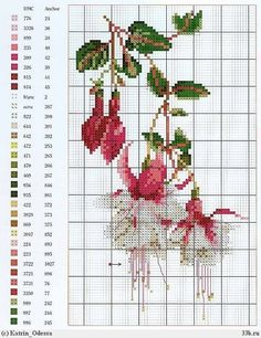 This Pin was discovered by Мар Cross Stitch Bookmarks, Cross Stitch Bird, Cross Stitch Flowers, Cross Stitch Charts, Cross Stitch Designs, Cross Stitching, Cross Stitch Embroidery, Cross Stitch Patterns, Cross Stitch Collection