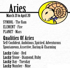 Google Image Result for http://www.indianhindunames.com/images/zodiac-aries.jpg