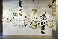 "Idea: wall of numbers, various sizes of cards with various numbers, people turn it over to read facts/stats of need...numbers are color coded to ""Jerusalem"" ""Judea"" etc..."