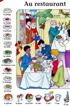 Le français et vous — Au restaurant