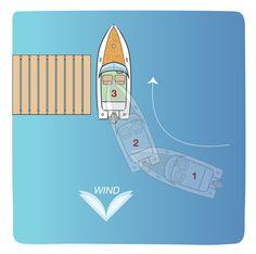 Docking against wind. Get your boat license at BoatTests101.com!