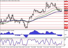 AUD/USD: fundamental analysis 23 June AUD is showing corrective growth during the Asian session on June moving aw. Fundamental Analysis, Forex Trading Signals, Online Business, Positivity, Learning, 20 June, Asian, Studying, Teaching