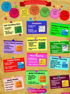 Awesome visual on how to use Google Drive with Students! Click on the image above to go out to the original source - the original image is clickable so that you can click on the different post-it notes on the board to see real life examples of each of these ideas in action. #edtech