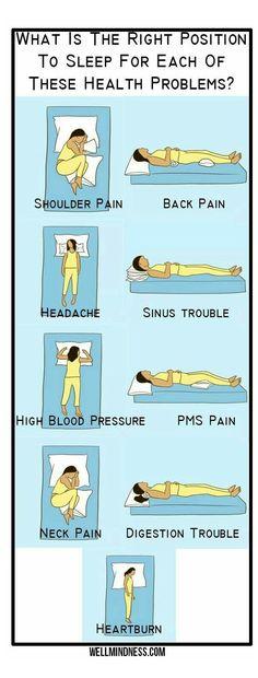 Hormon Yoga, Ashtanga Yoga, Yin Yoga, Sleep Yoga, Bedtime Yoga, Fitness Logo, Health Fitness, Health Exercise, Fitness Diet