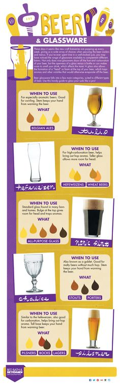 Don't know which glass goes with what beer? This will help.