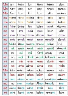 Turkish Lessons, Learn Turkish, Periodic Table, Names, Education, Sayings, Learning, School, Rage