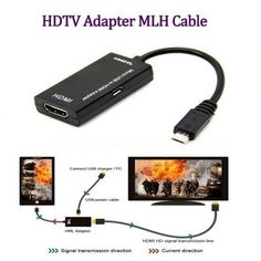 Adapter for Phone Tablet. Connect mobile phones and portable devices via micro USB to HDMI cable