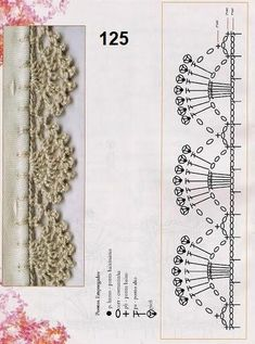 Pattern diagram for pretty crochet edging. Crochet Border Patterns, Crochet Boarders, Crochet Lace Edging, Crochet Diagram, Crochet Chart, Lace Patterns, Filet Crochet, Crochet Trim, Diy Crochet