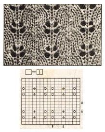 218 × 272 pixels - Knit and Crochet - Awesome knitted and crocheted items and patterns. Lace Knitting Stitches, Crochet Stitches Patterns, Knitting Charts, Lace Patterns, Knitting Yarn, Hand Knitting, Stitch Patterns, Crochet Pixel, Pinterest Pinterest
