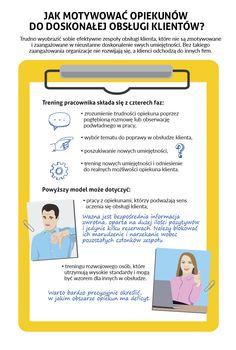 Jak motywować opiekunów do doskonałej obsługi klienta? Więcej na www.kontraktosh.pl Odwiedź też coachowisko.pl 1 kwietnia 2016 12.30-13.30