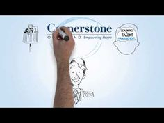 Cornerstone OnDemand - Integration with ADP, explained!