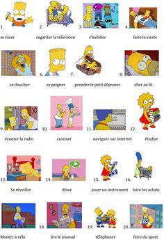 Les activités quotidiennes des Simpson.