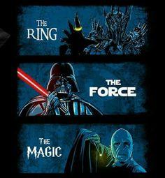 Ring force magic
