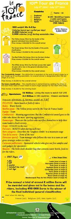 9 Trek Pro Bike Racing Ideas Pro Bike Racing Bikes Racing Team