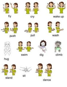 American Sign Language Intro Sheet by Speech-Language Pathology Resources Baby Sign Language Chart, Sign Language For Toddlers, Simple Sign Language, Sign Language Phrases, Sign Language Alphabet, Learn Sign Language, Sign Language Interpreter, British Sign Language, Spanish Language