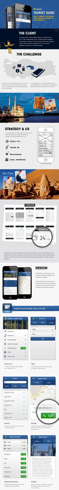 Turkcell Tourist Guide App by Serhat Ozirik, via Behance *** How to make life easier for tourists coming to our country?