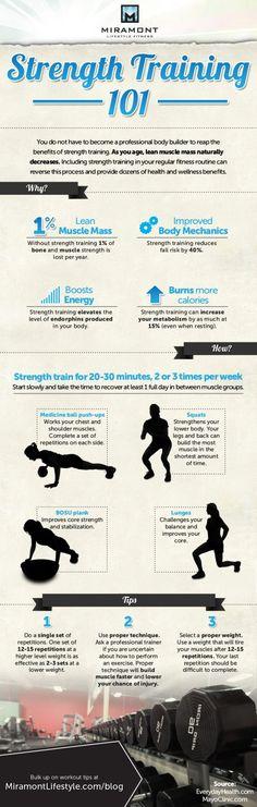 Strength Training Infographic