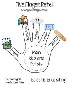 FREE template.  Eclectic Educating: Five Finger Retell!  Retelling is a crucial skill for young readers as they begin to comprehend what they are reading. With my first graders, we have been focusing on our retellings. We are working on the key elements of a fiction retelling versus a nonfiction retelling. Well...let me introduce you to the retelling glove!  Read more and download this FREE template at:  http://www.eclecticeducating.com/2014/01/retelling.html