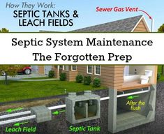 Seepage pit dry well greywater dry well systems for How big a septic tank do i need