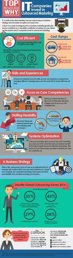 Here's an infographic to give you a closer look why outsourced marketing is becoming a trend in IT companies nowadays.