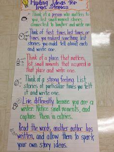 Anchor chart for personal narrative writing Personal Narrative Writing, Personal Narratives, Narrative Essay, Love Essay, Teaching Writing, Teaching Ideas, Writing Activities, 3rd Grade Writing, Writing Anchor Charts