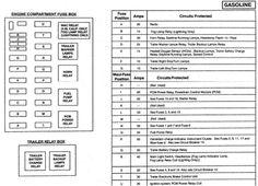 F350 diesel power stroke fuse box diagram Fuse box, Fuse
