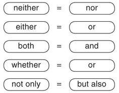 English // connectors Synonyms // grammar