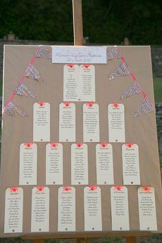 Plan de table vintage sur chevalet, réalisé sur papier kraft et étiquettes bagages fixées avec rubans liberty, par www.mariagedanslair.com Se marier en Provence