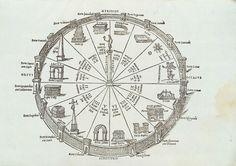 Marco Fabio Calvo (Antiquae urbis romae cum regionibus simulachrum) 1532.