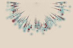 Databubbles