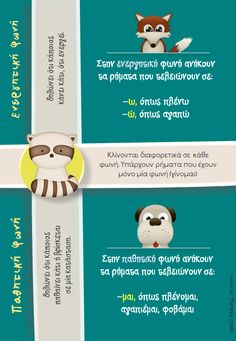 Αφίσα Γλώσσας! Γραμματική: ''Ενεργητική & Παθητική φωνή'' Printables, Activities, Kids, School, Young Children, Boys, Print Templates, Children, Boy Babies