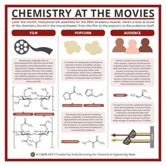 #chemistry @ #movies - unites two of my interests