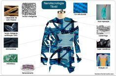 Nanotecidos e tecidos conectados são os mercados com maior crescimento #moda #tecnologia #inovação #nanotecnologia