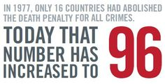 We've still got a way to go! http://www.amnestyusa.org/our-work/campaigns/abolish-the-death-penalty