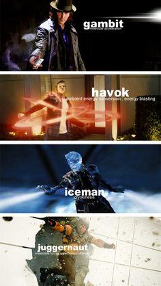 X-Men movie saga characters (Marvel comic book's superheroes & supervillains) and their main superhuman powers.
