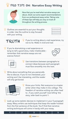Science Essays Narrative Essay How To Write A Good Proposal Essay also English Essays For Kids  Best Design Inspiration On Infographics   Images  Knowledge  Good Thesis Statements For Essays