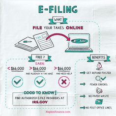 What it is E-filing means filing your taxes online. You'll still need all the same documents you'd use to file a paper return, but you won't have to worry about. Financial Literacy, Financial Tips, Financial Planning, Financial Accounting, Irs Website, Economics Lessons, Credit Card Statement, Planning Budget, Weird Words