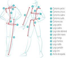 Como tomar medidas corporales, 5 claves para medir bien en http://www.nastasianash.com/5-claves-para-tomar-medidas-corporales/                                                                                                                                                     Más